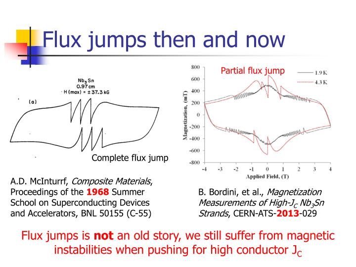 Flux jumps then and now