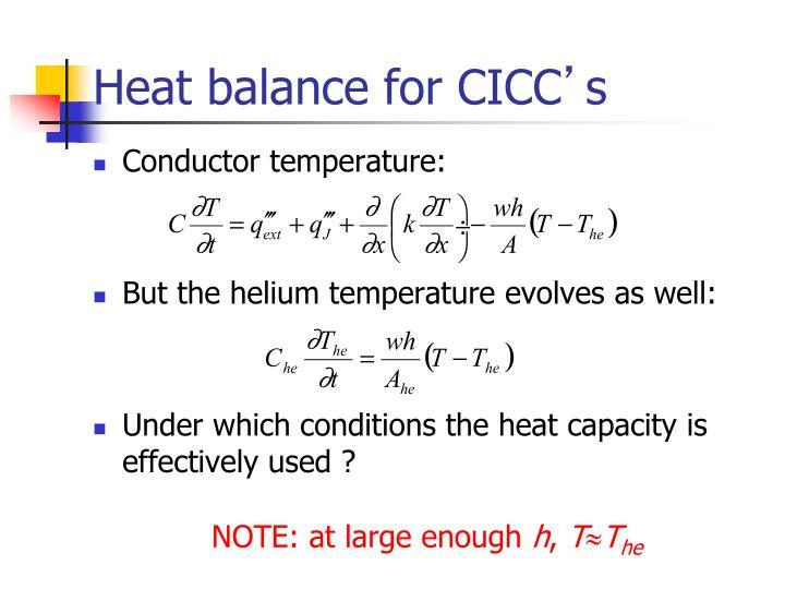 Heat balance for CICC
