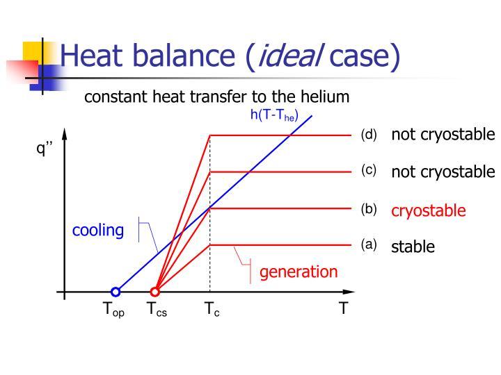 Heat balance (