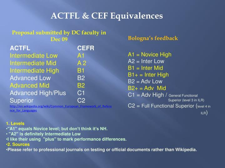 ACTFL & CEF Equivalences