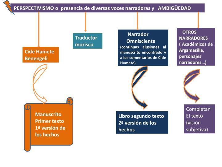 PERSPECTIVISMO o  presencia de diversas voces narradoras y   AMBIGÜEDAD