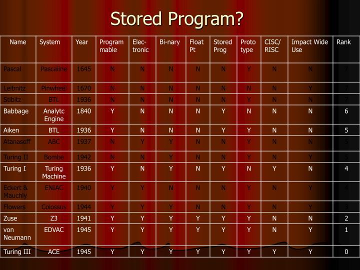 Stored Program?