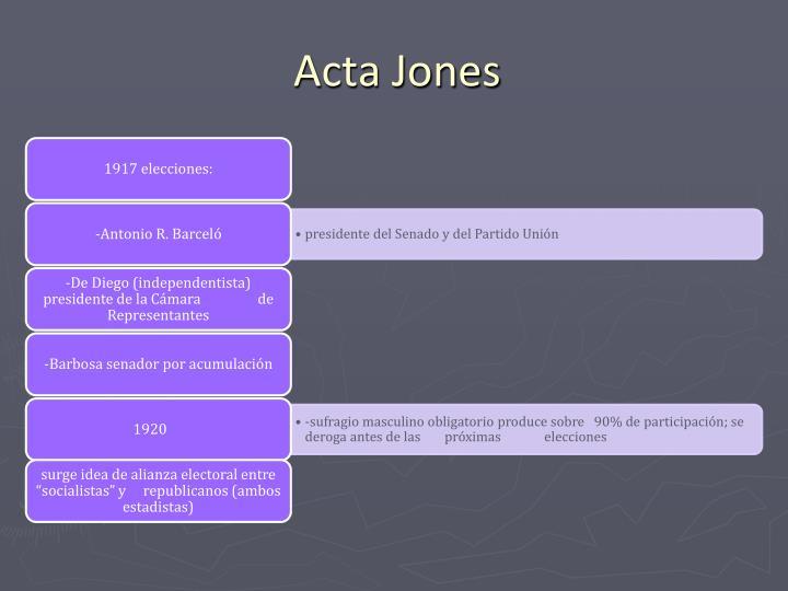 Acta Jones