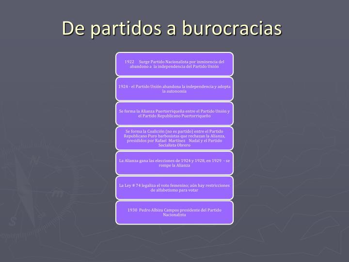 De partidos a burocracias