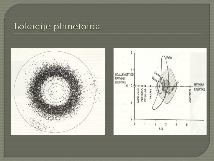 Lokacije planetoida