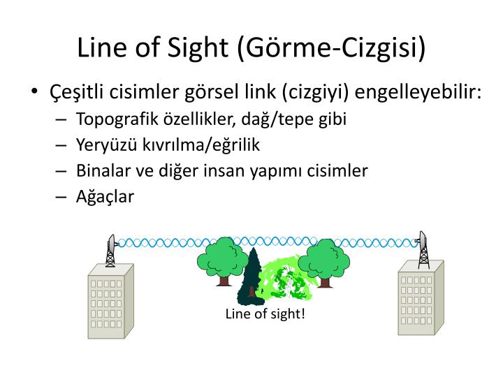 Line of sight!