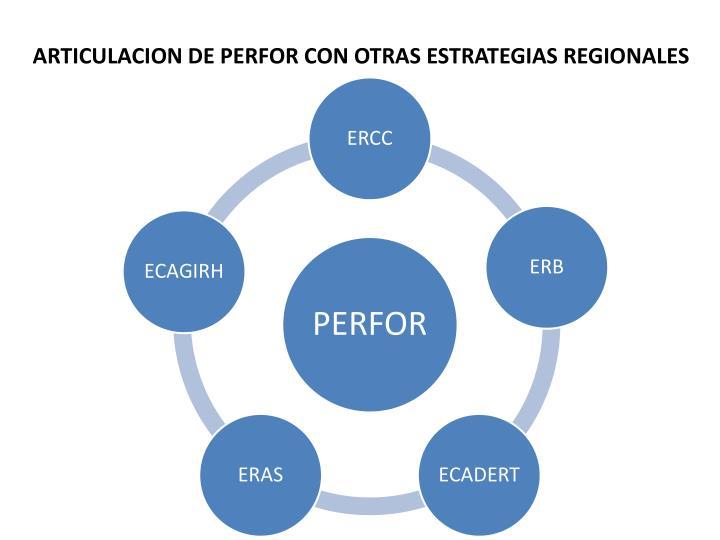 ARTICULACION DE PERFOR CON OTRAS ESTRATEGIAS REGIONALES