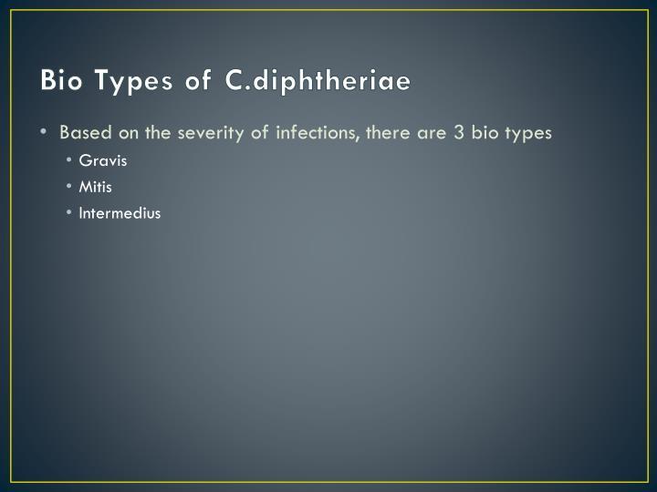 Bio Types of