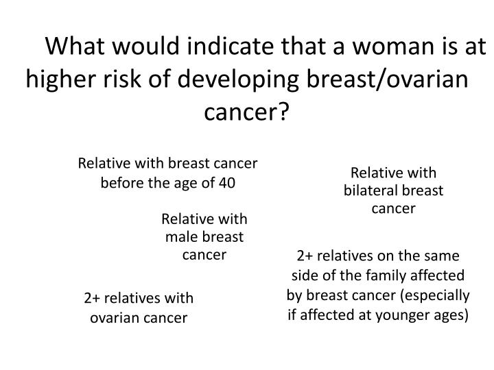 What would indicate that a woman is at higher risk of developing breast/ovarian cancer?