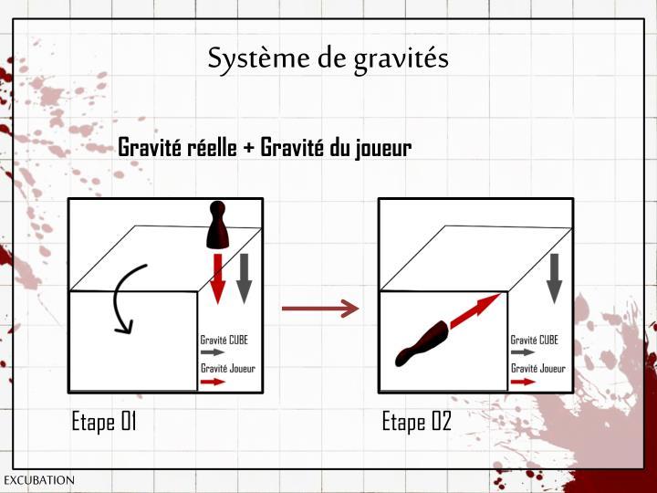 Système de gravités