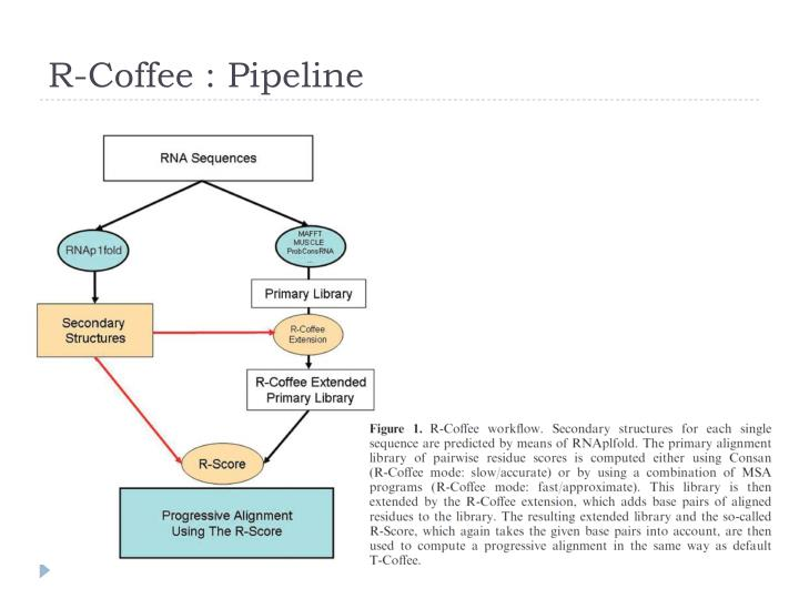 R-Coffee : Pipeline