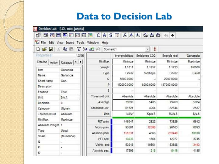 Data to Decision Lab