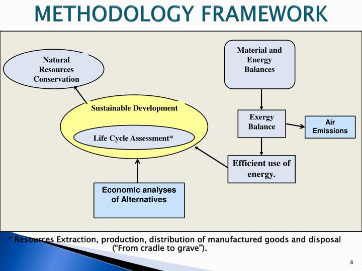 METHODOLOGY FRAMEWORK