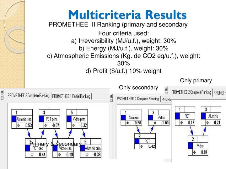 Multicriteria Results