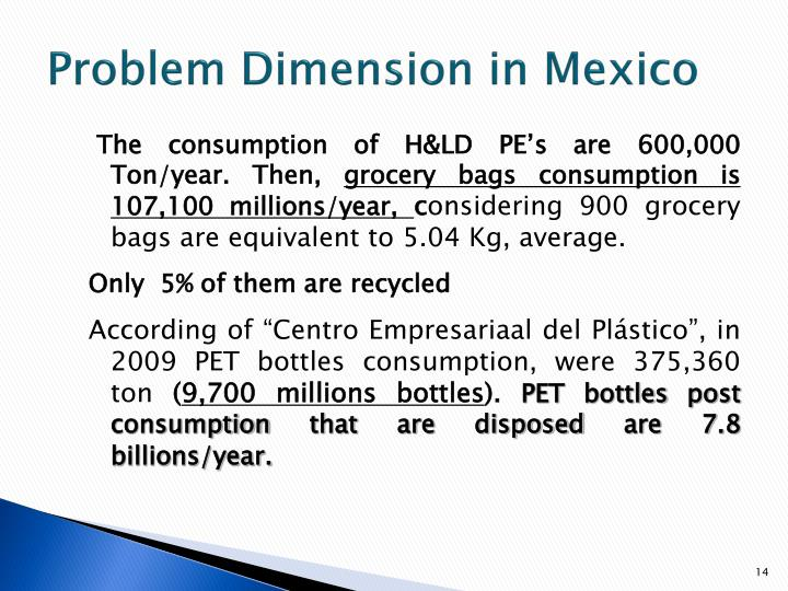Problem Dimension in Mexico