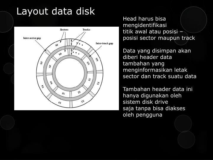 Layout data disk