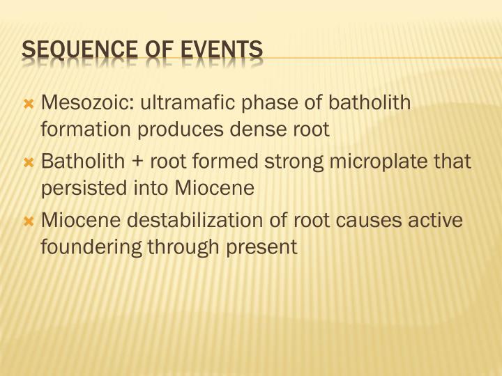 Mesozoic: