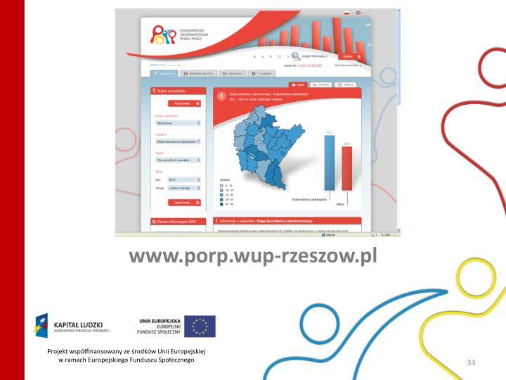 www.porp.wup-rzeszow.pl