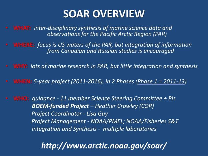SOAR OVERVIEW
