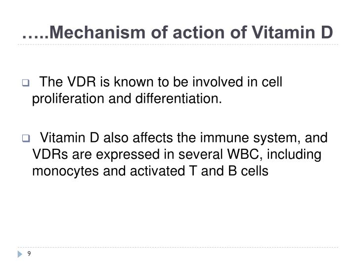 …..Mechanism of action of Vitamin D