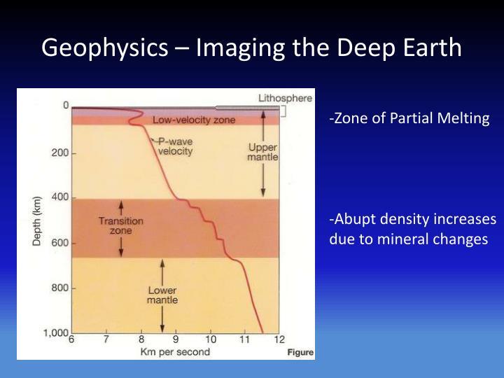 Geophysics – Imaging the Deep Earth