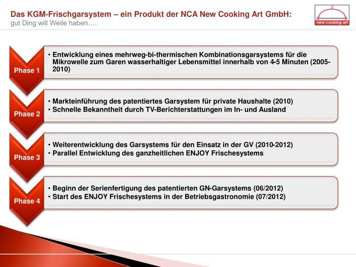 Das KGM-Frischgarsystem – ein Produkt der NCA New Cooking Art GmbH:
