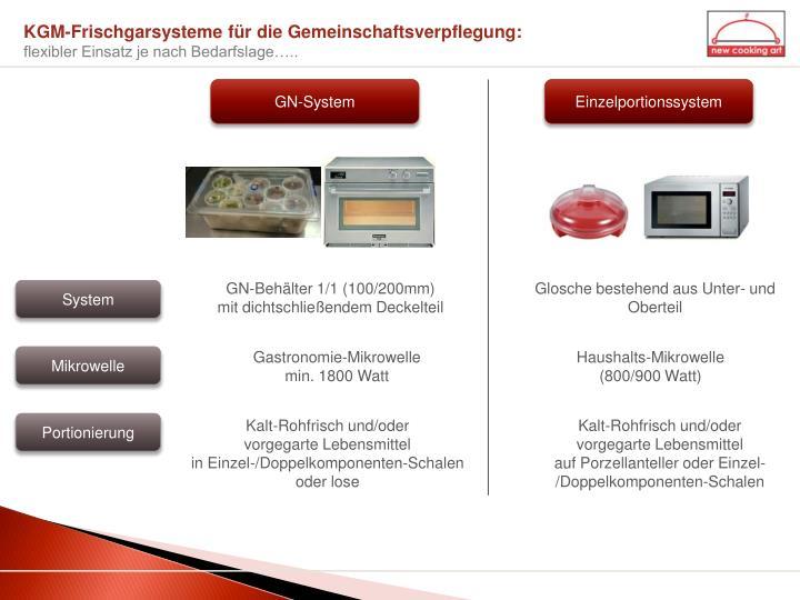 KGM-Frischgarsysteme für die Gemeinschaftsverpflegung: