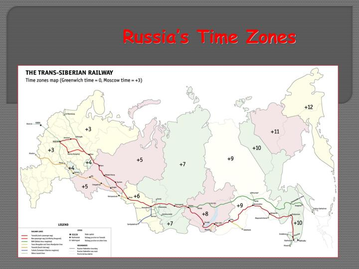 Russia's Time Zones