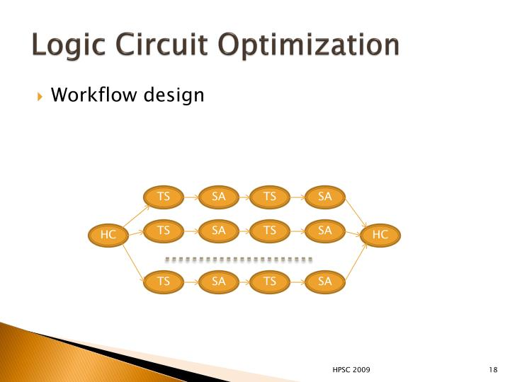 Logic Circuit Optimization