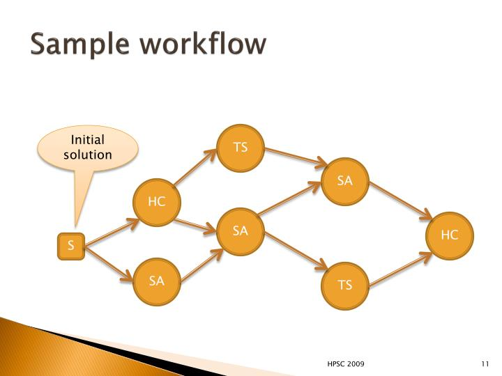 Sample workflow
