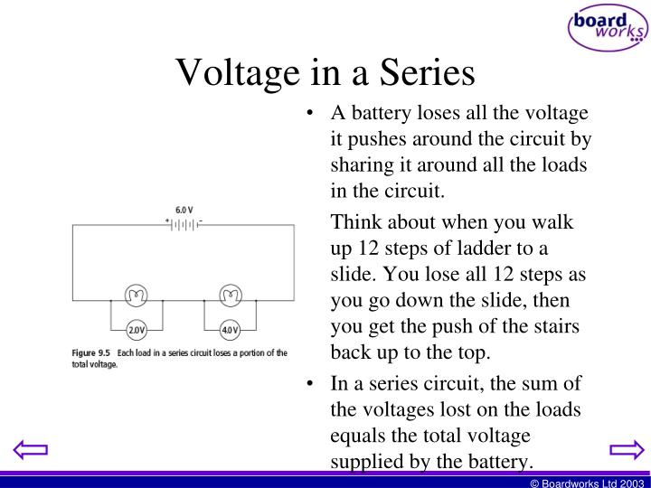 Voltage in a Series
