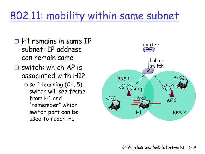 H1 remains in same IP subnet: IP address can remain same