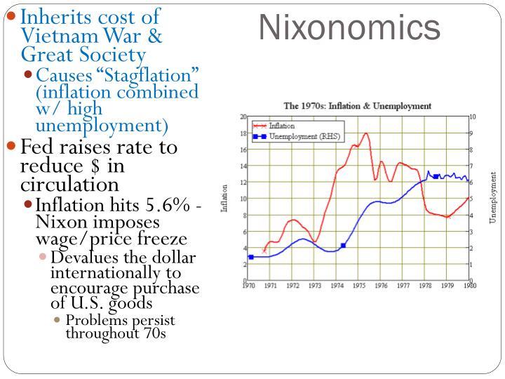 Nixonomics
