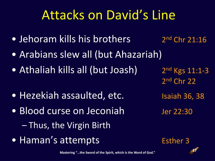 Attacks on David's Line