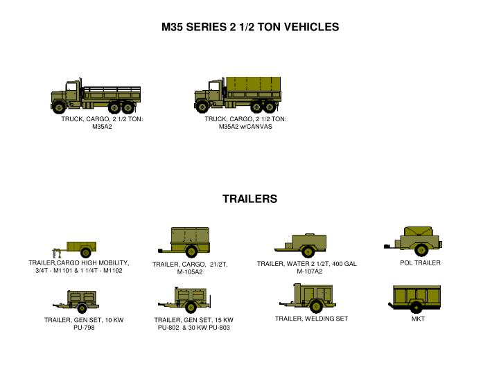 m1101 trailer wiring diagram enclosed trailer wiring