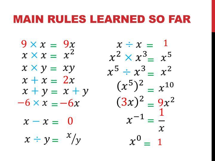 Main Rules learned so far