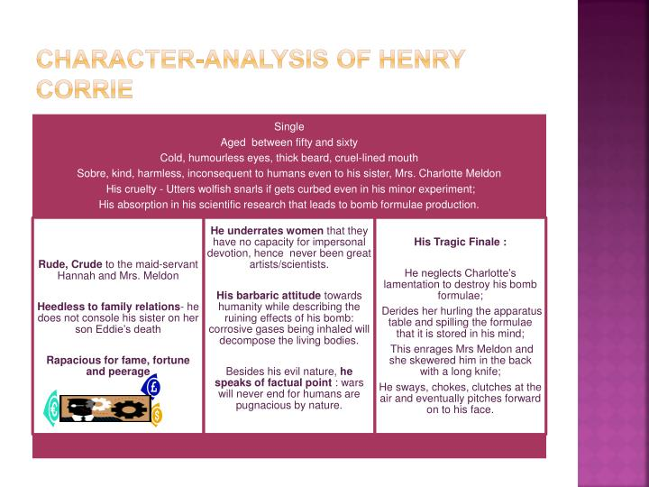 Character-analysis of henry corrie