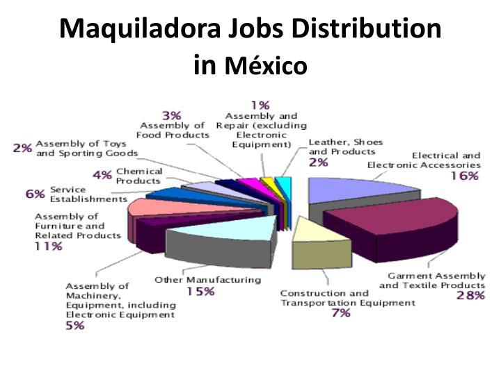 Maquiladora Jobs