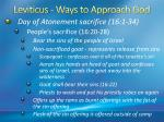 leviticus ways to approach god24