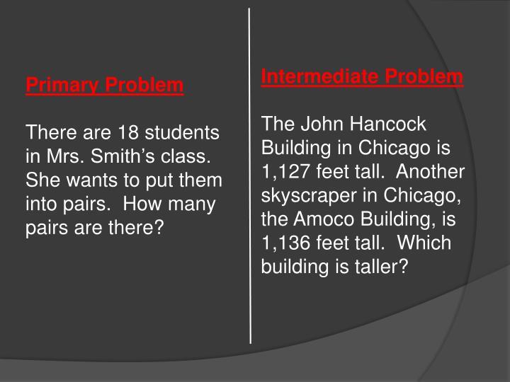 Primary Problem