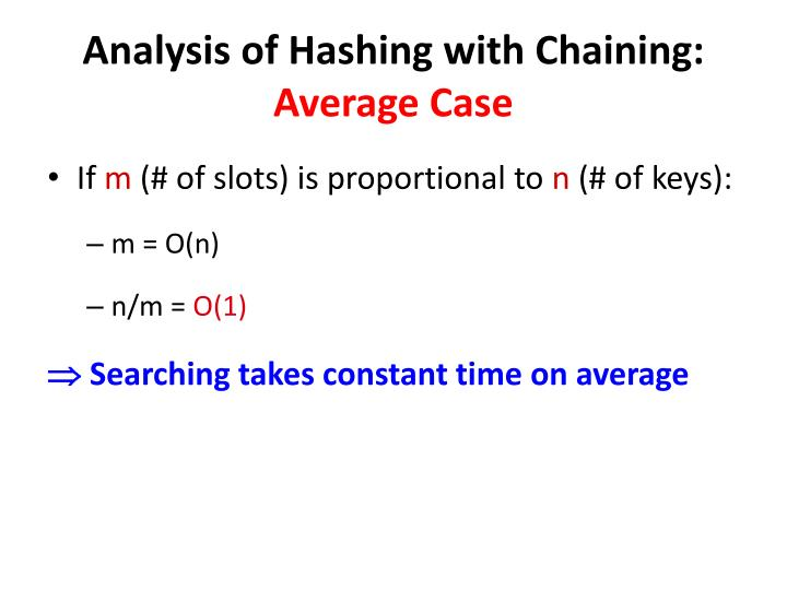 Analysis of Hashing with Chaining: