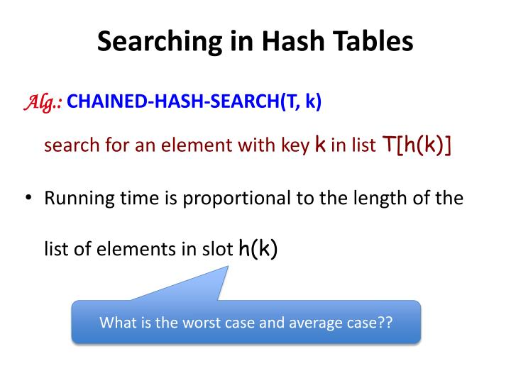 Searching in Hash Tables