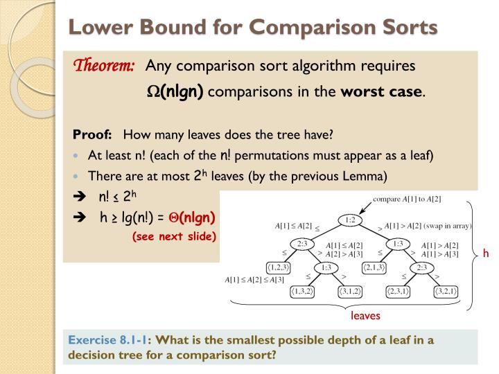 Lower Bound for Comparison Sorts
