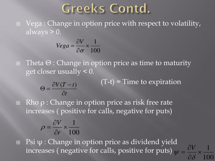 Greeks Contd.