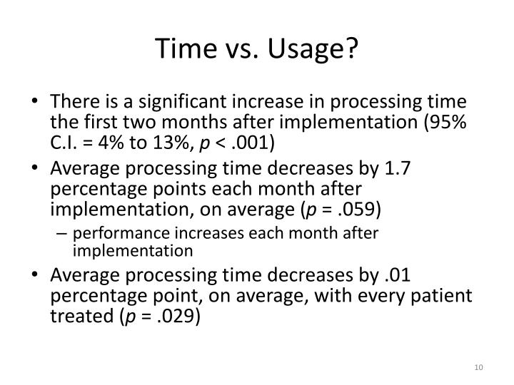 Time vs. Usage?