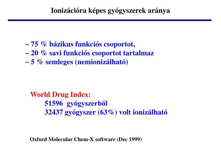 Ionizációra képes gyógyszerek aránya