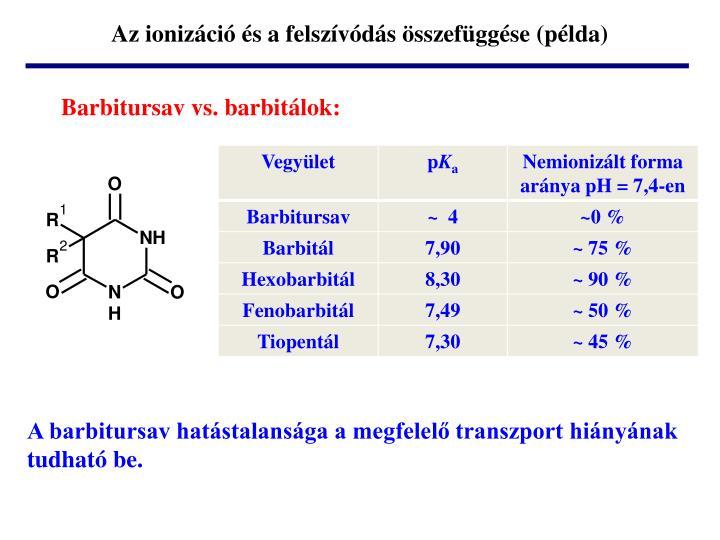 Az ionizáció és a felszívódás összefüggése (példa)