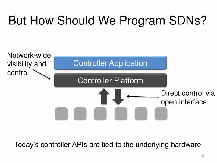 But How Should We Program SDNs?