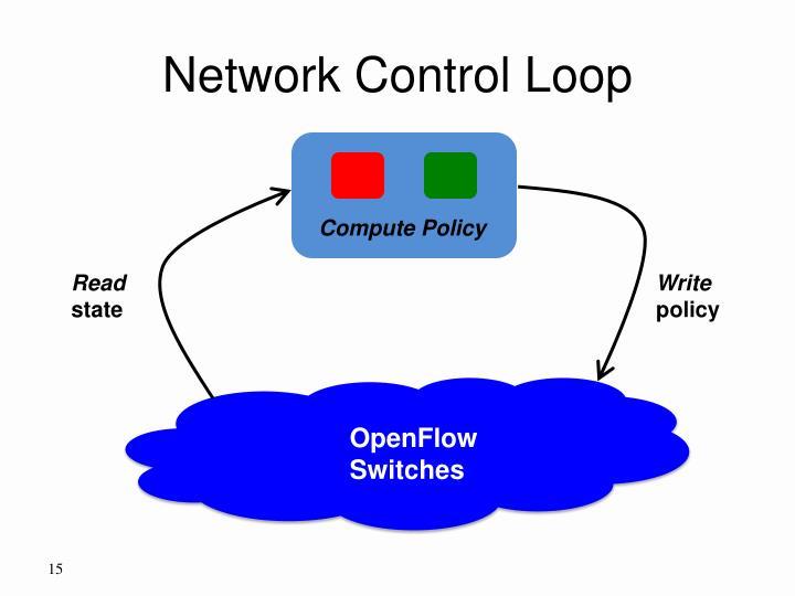 Network Control Loop