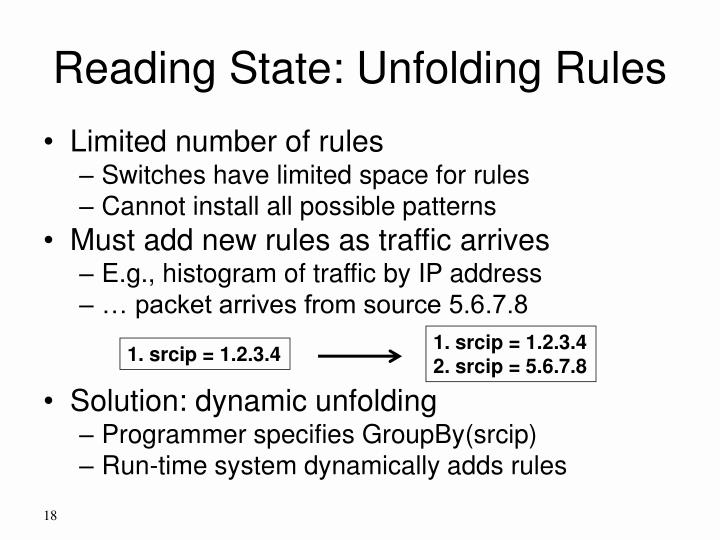 Reading State: Unfolding Rules